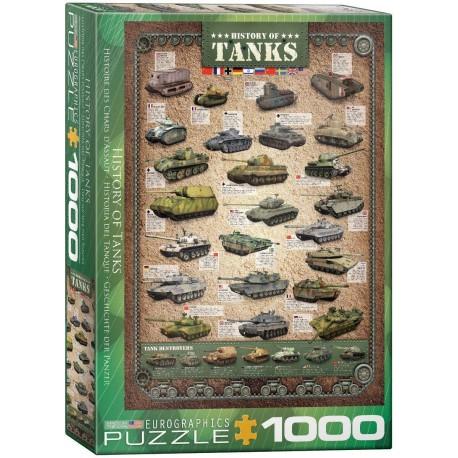 Puzzle Geschichte der Panzer