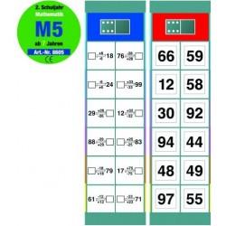 Flocards Set M5: Mathematik ab 7 Jahren