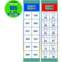 Flocards Set M6: Mathematik ab 7 Jahren